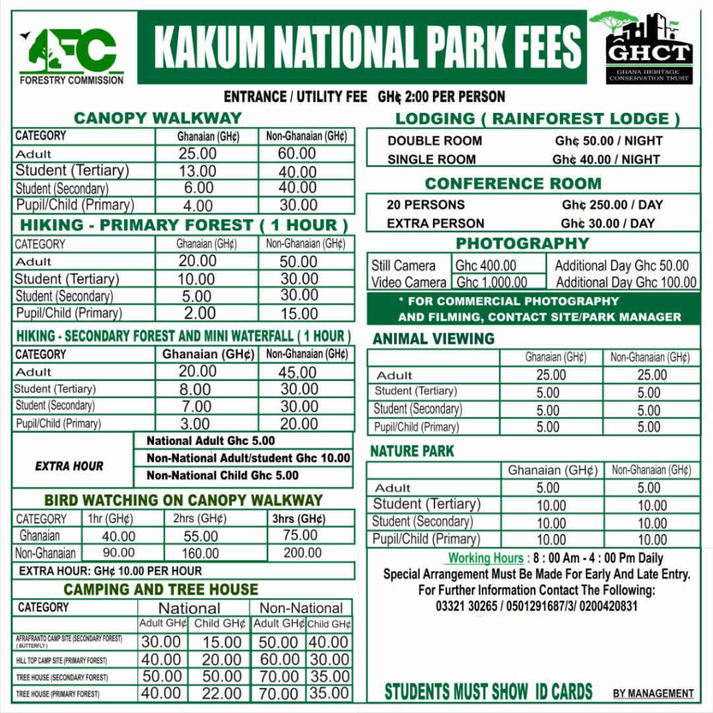 Entrance fees for Kakum National Park